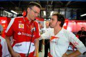 Ferrari F1 information & statistics