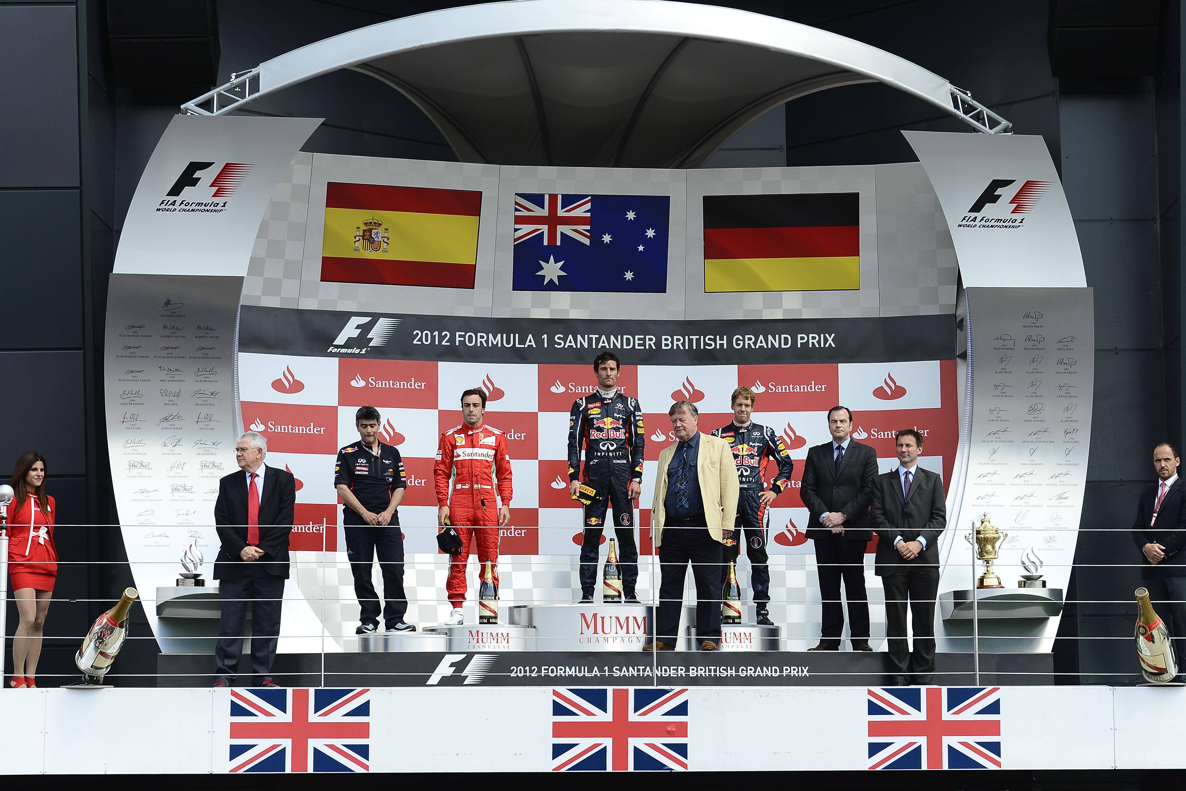 Results 2012 Formula 1 Grand Prix of Britain