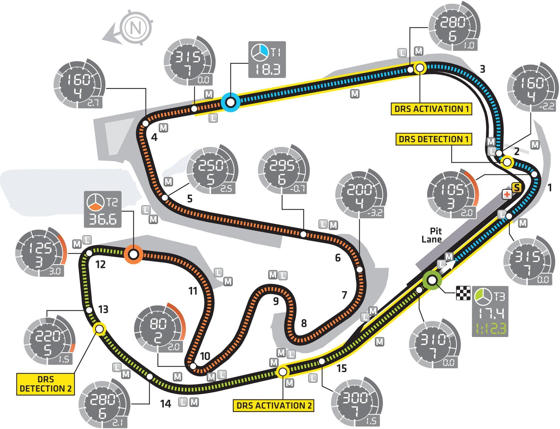Autodromo Interlagos Layout Amp Records F1 Fansite Com