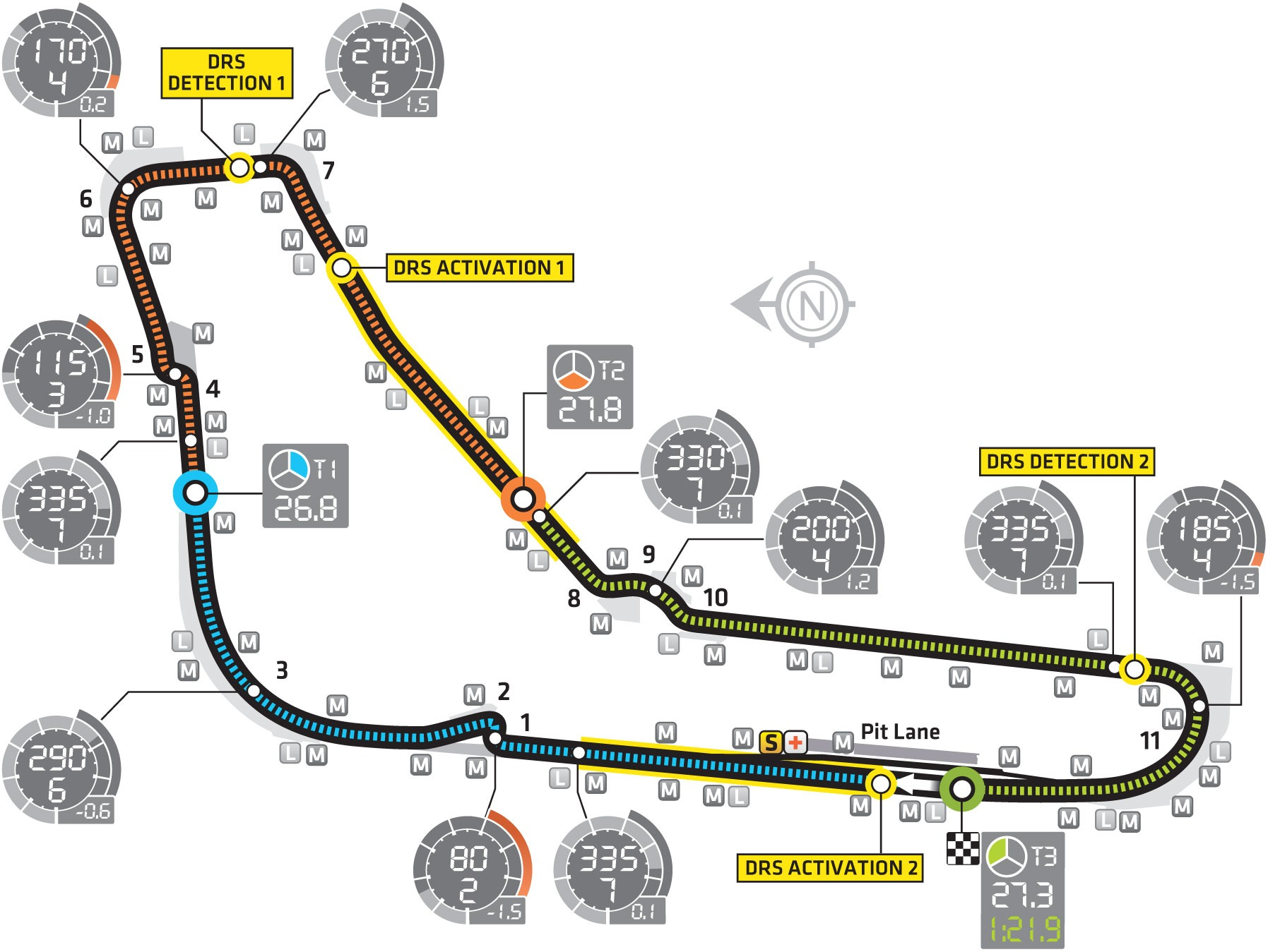 Autodromo Nazionale Monza circuit layout & records