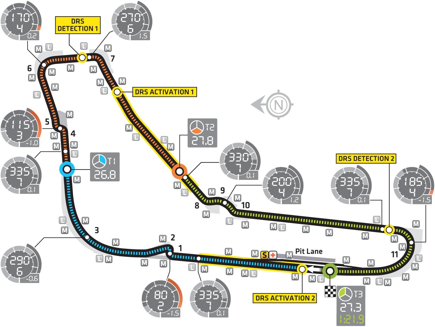Monza Circuit layout