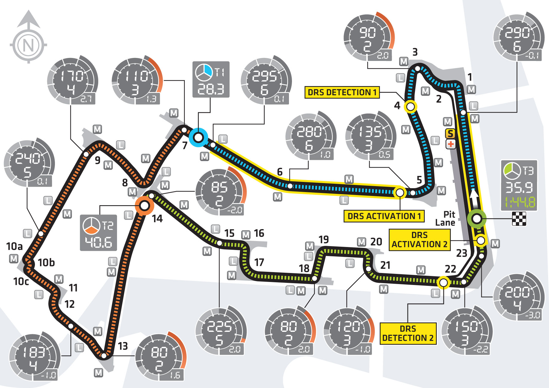Singapore Circuit layout & records