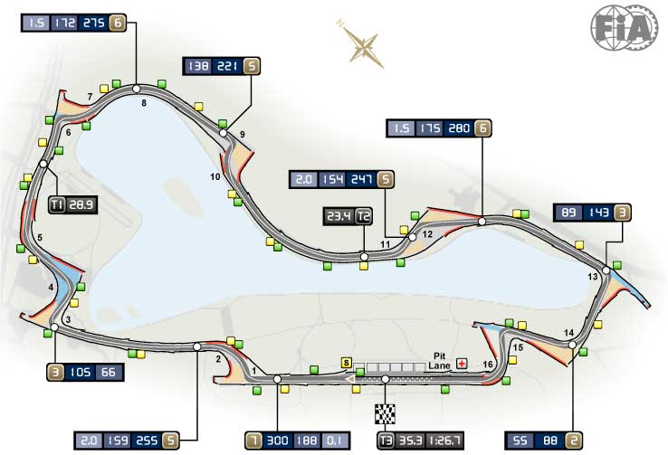 albert park circuit layout