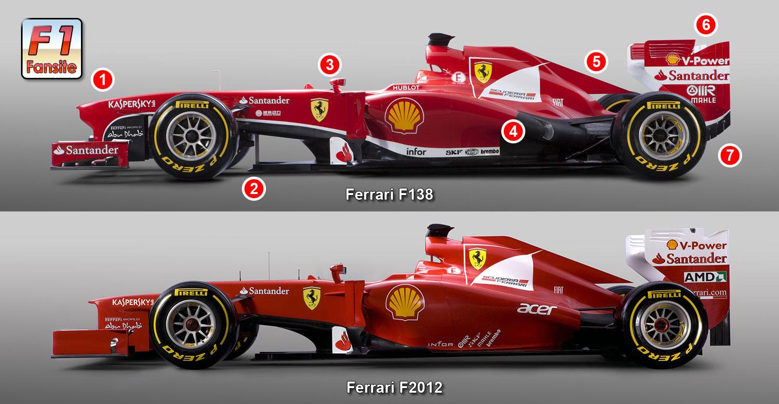 Ferrari F1 2013