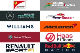 All F1 Teams