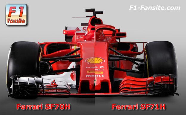 Ferrari SF71H VS Ferrari SF70H front view