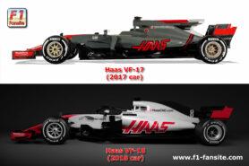 Haas VF-17 VS Haas VF-18 F1 car