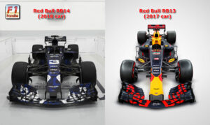 Red Bull RB13 VS RB14 front view