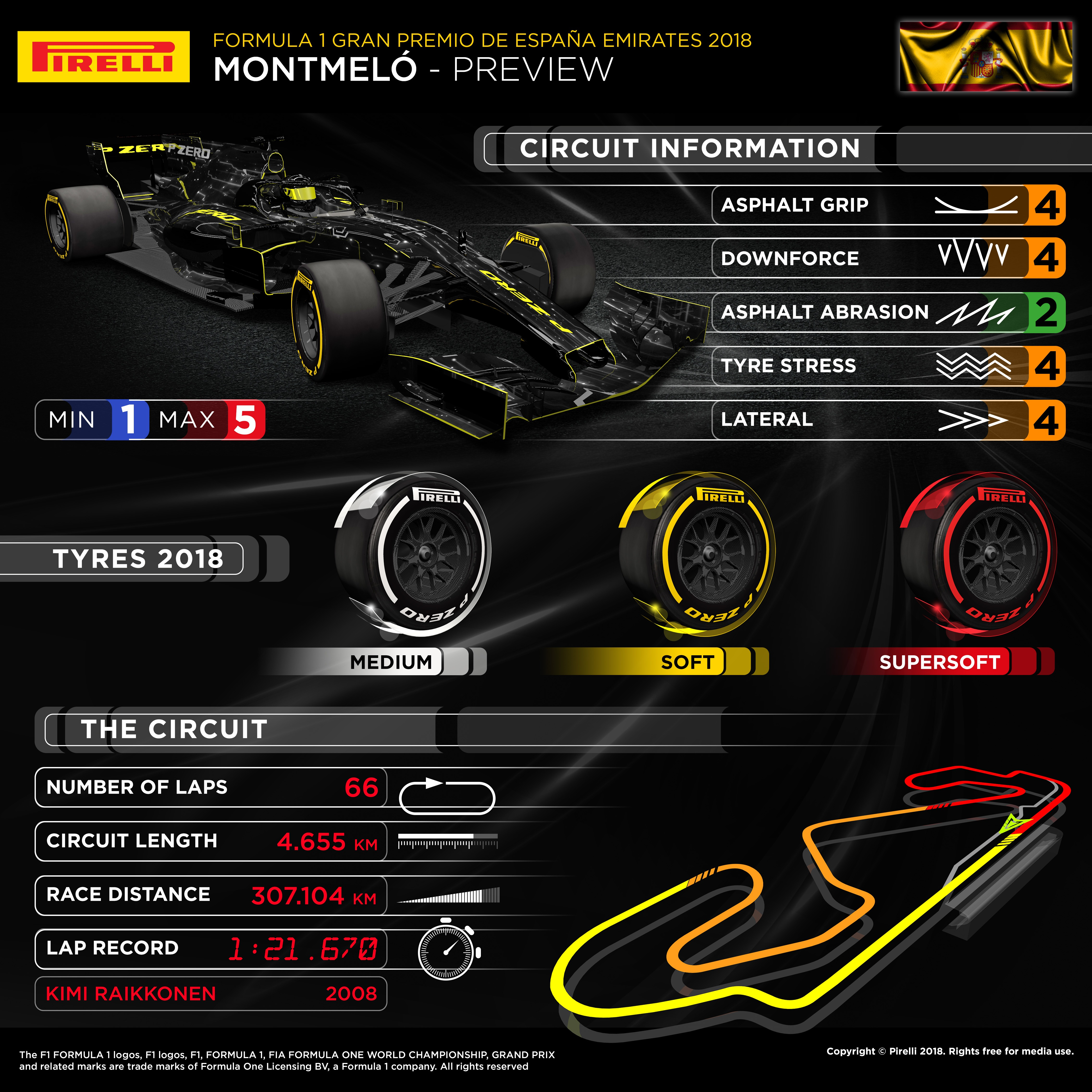 Infographic preview 2018 Spanish F1 GP