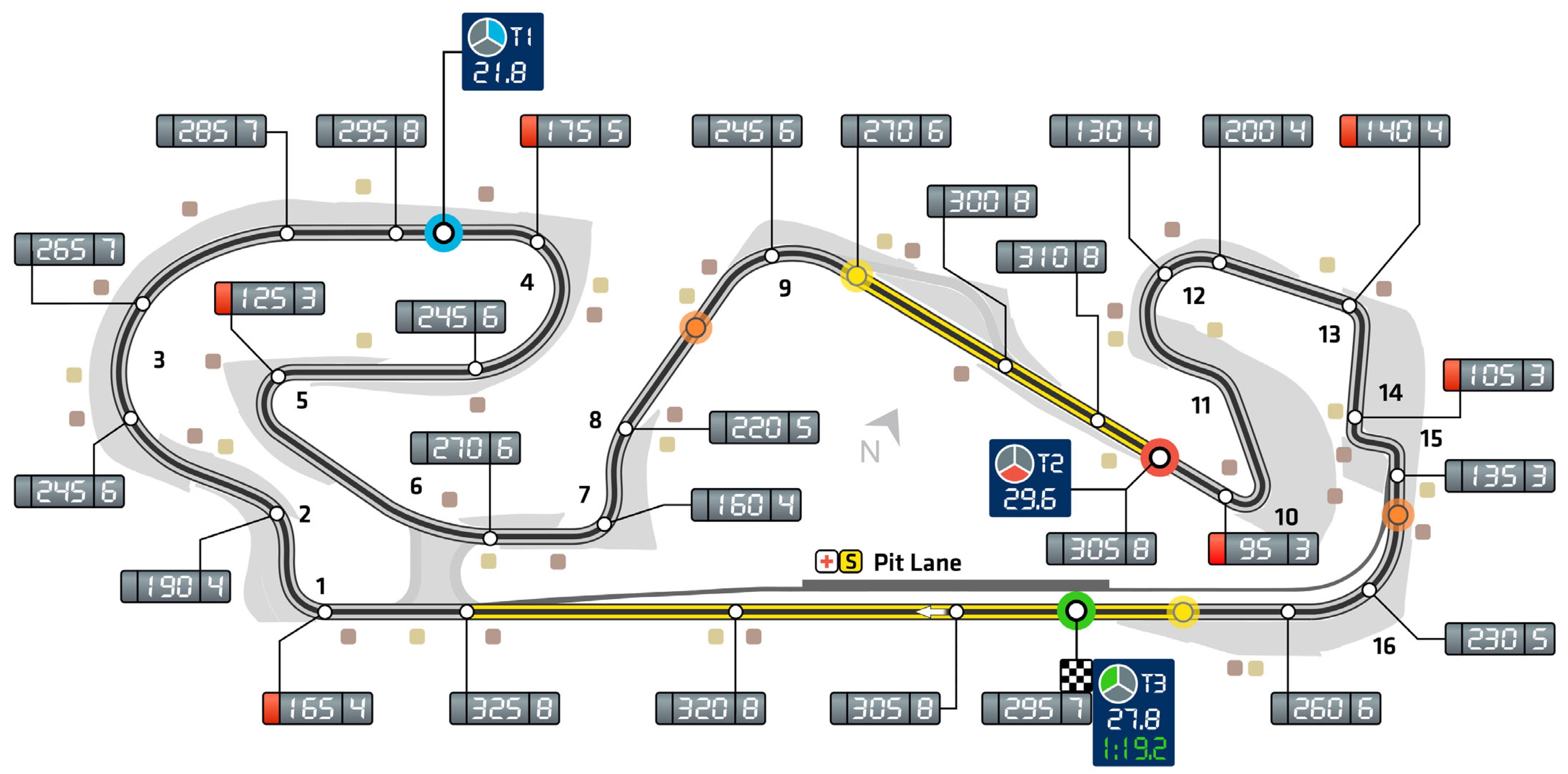 Catalunya circuit records and layout