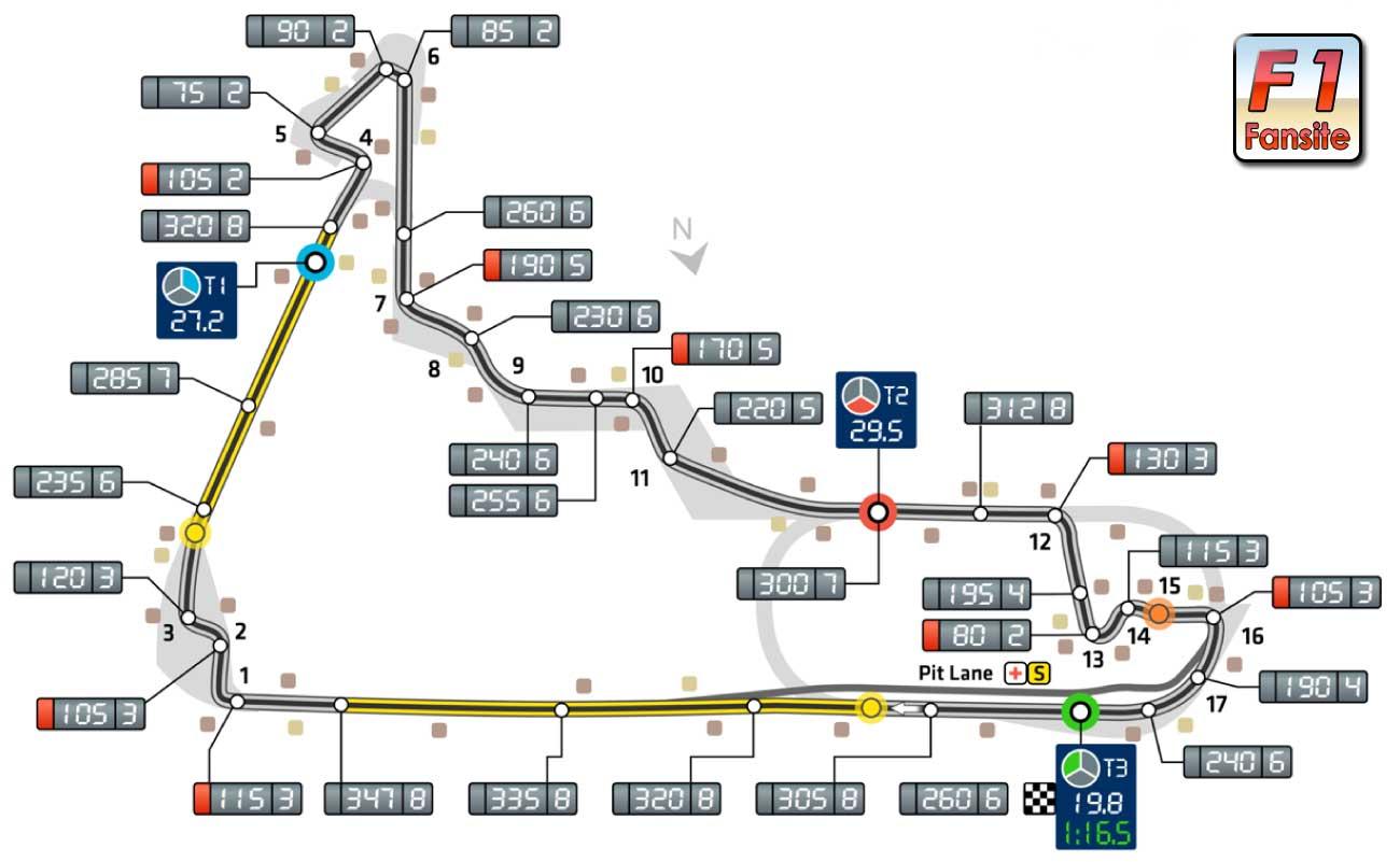 autodromo hermanos rodriguez 2018 layout