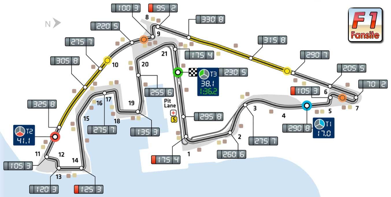 yas marina track layout