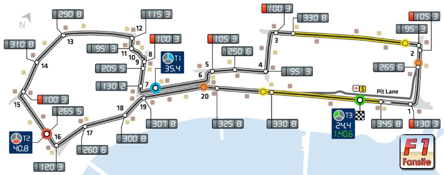 baku street circuit layout
