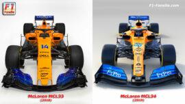 Comparison McLaren MCL34 VS MCL33