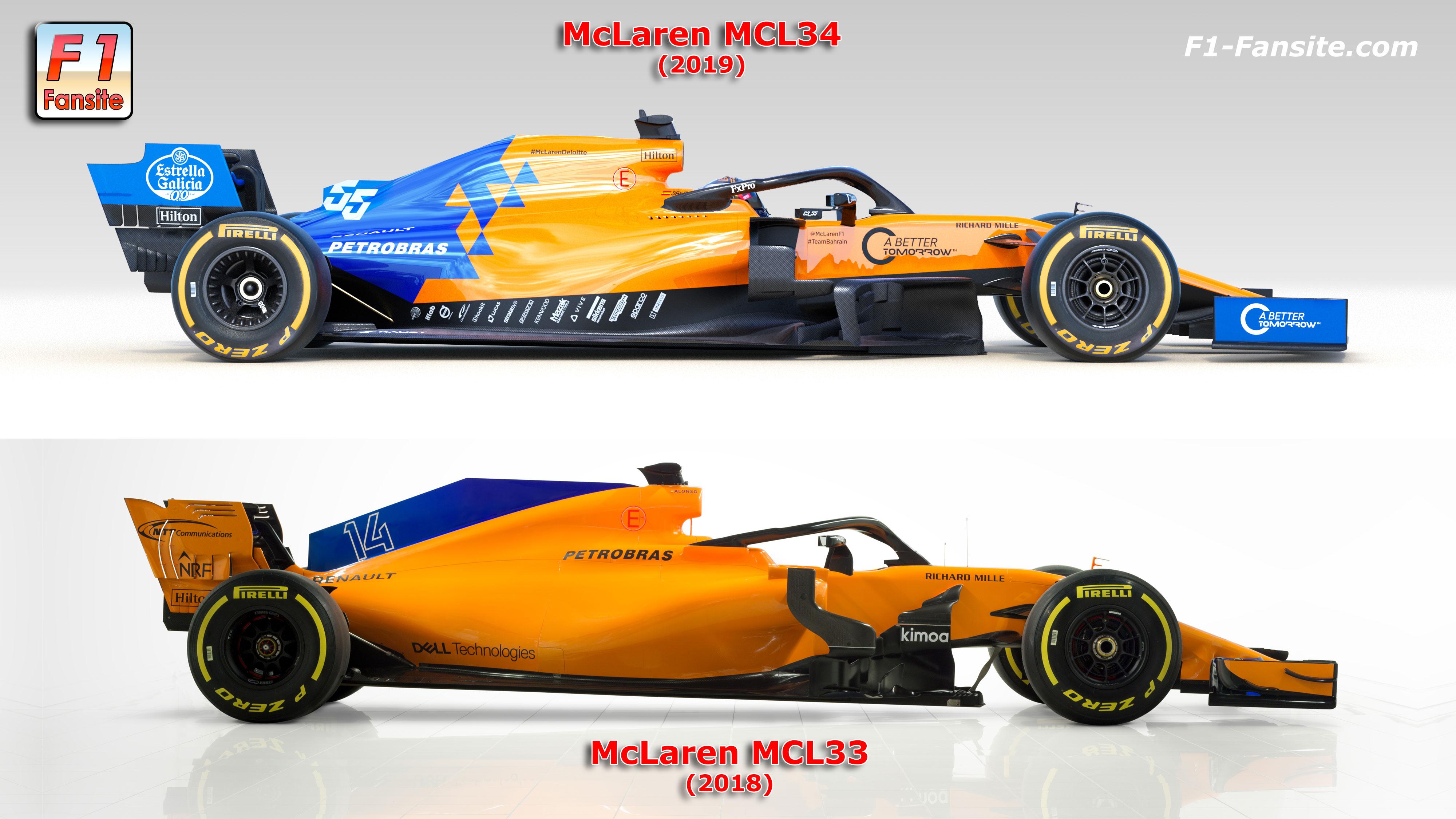 Mclaren Mcl34 Technical Specification