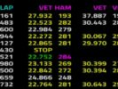 F1 practice times