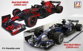 Red Bull RB15 VS RB14