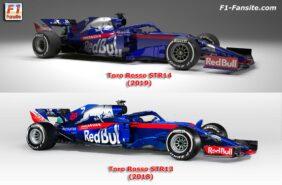 Toro Rosso STR13 VS STR14 right-front