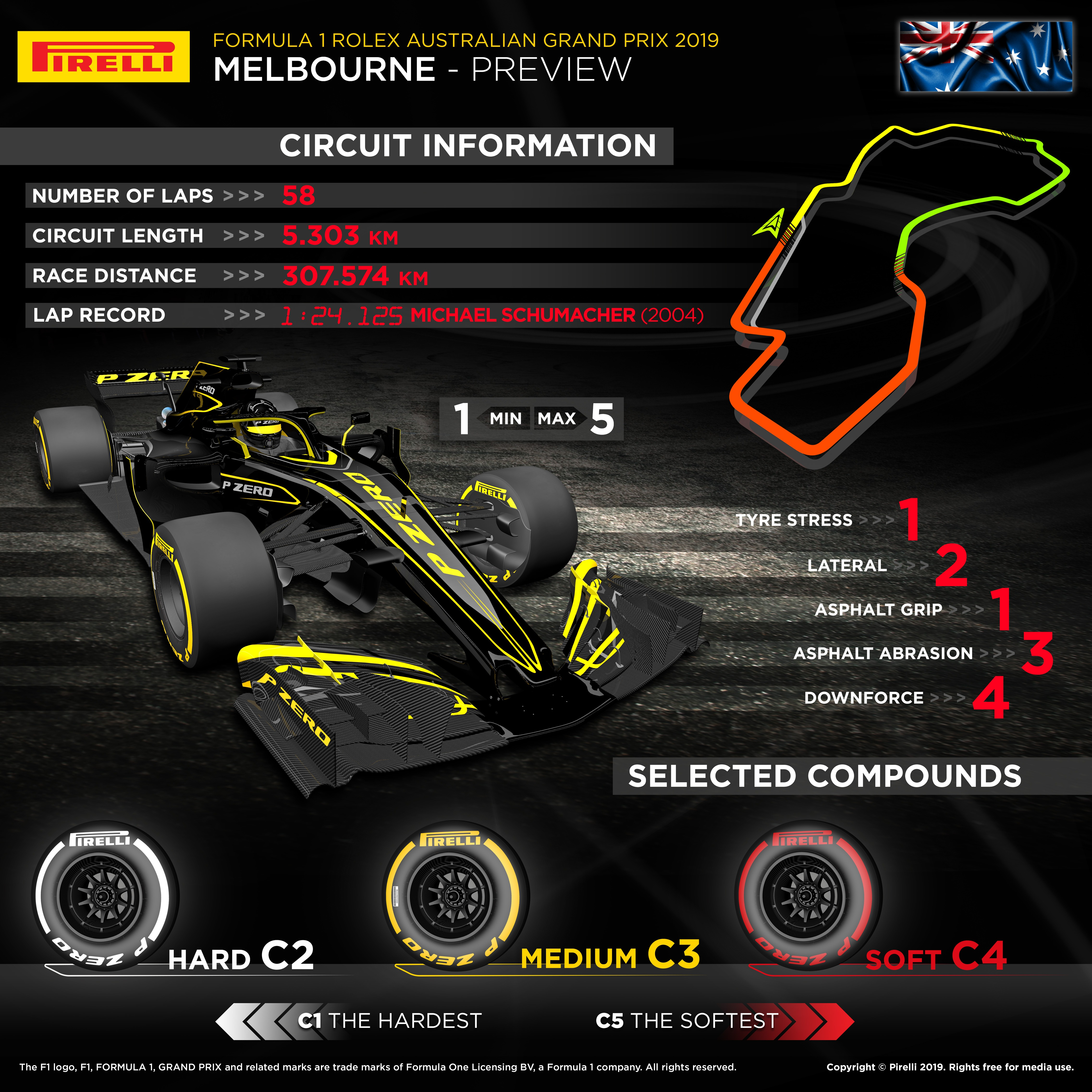 2019 Melbourne preview