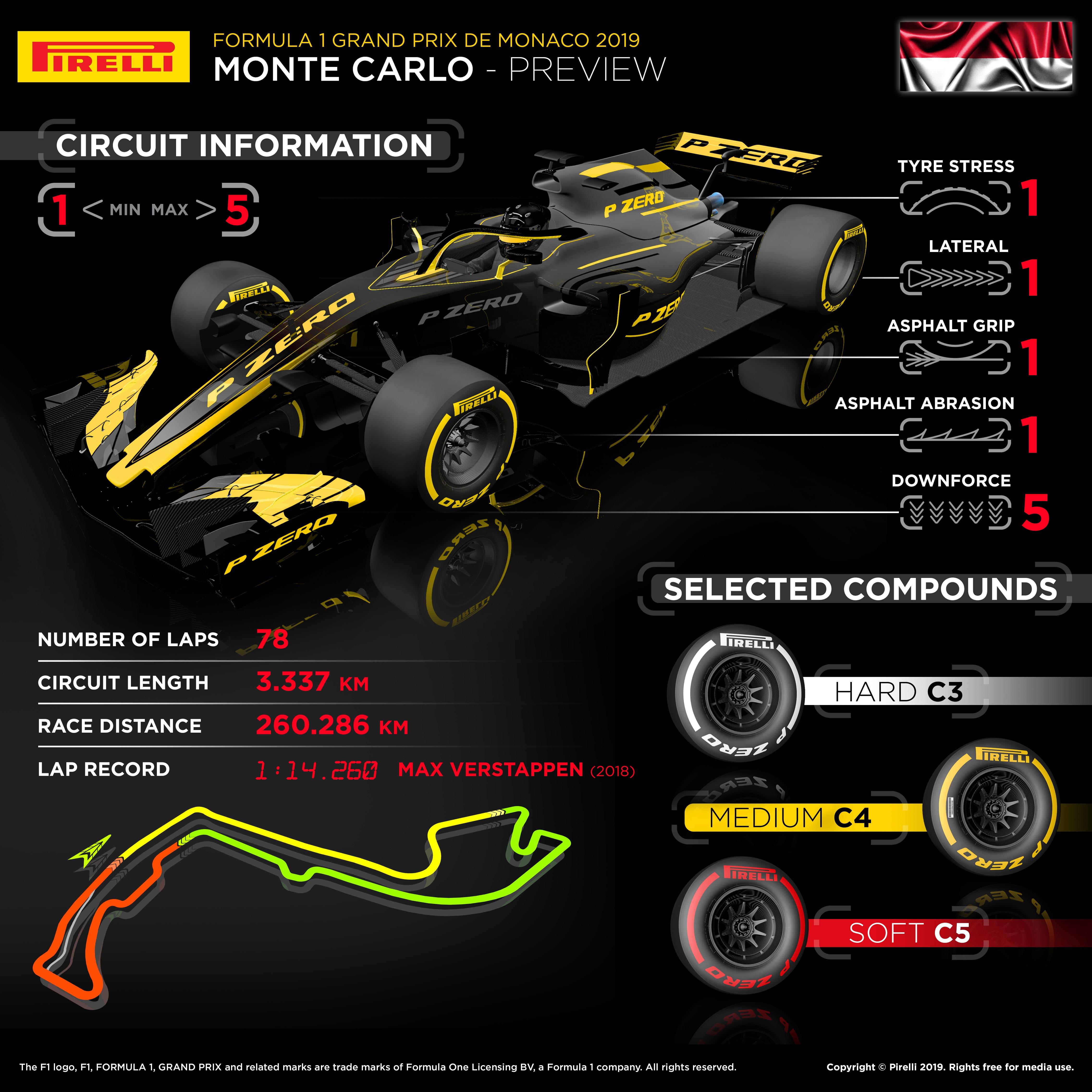 Infographic preview 2019 Monaco F1 GP