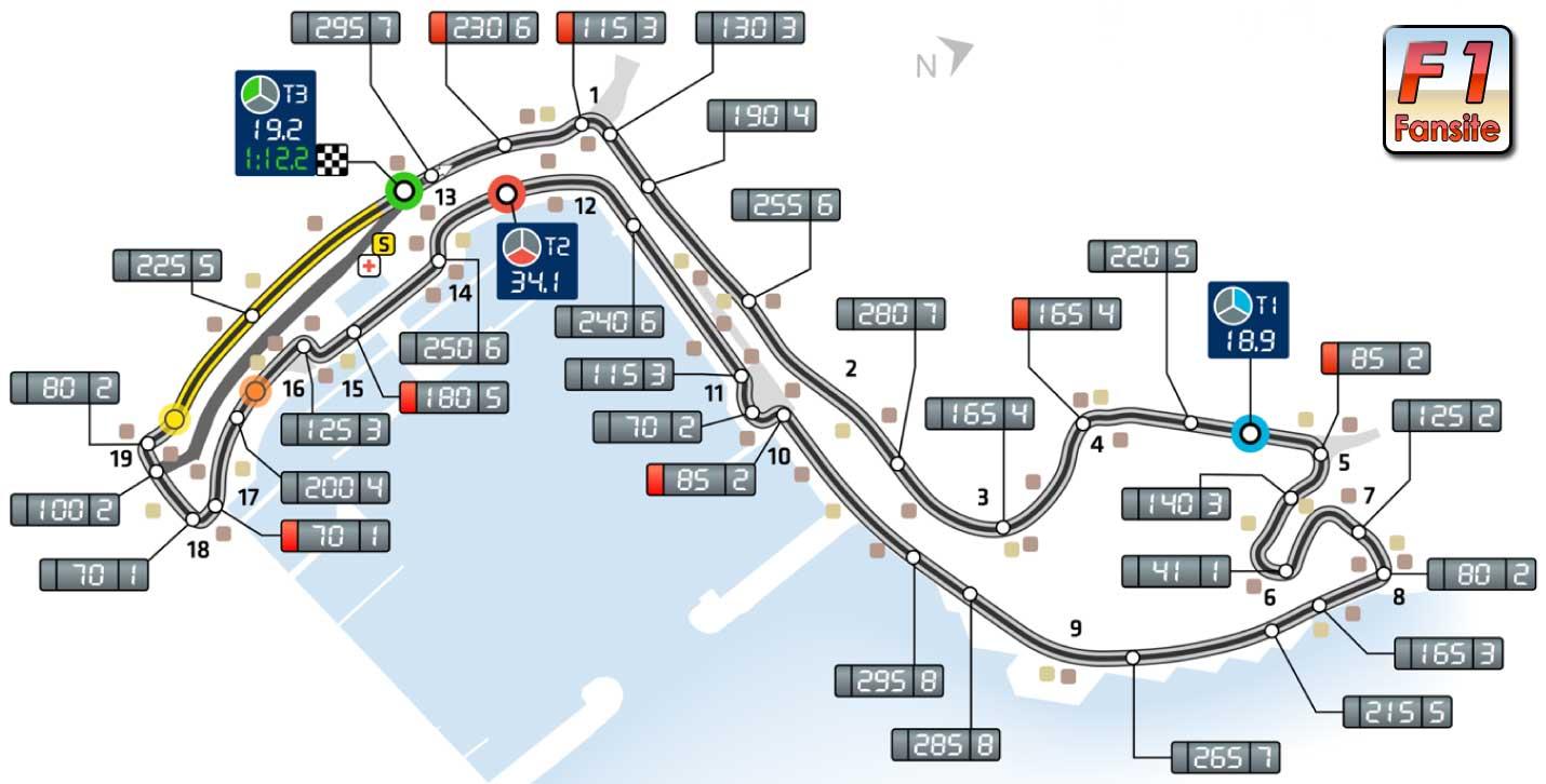 Monaco circuit layout & speeds