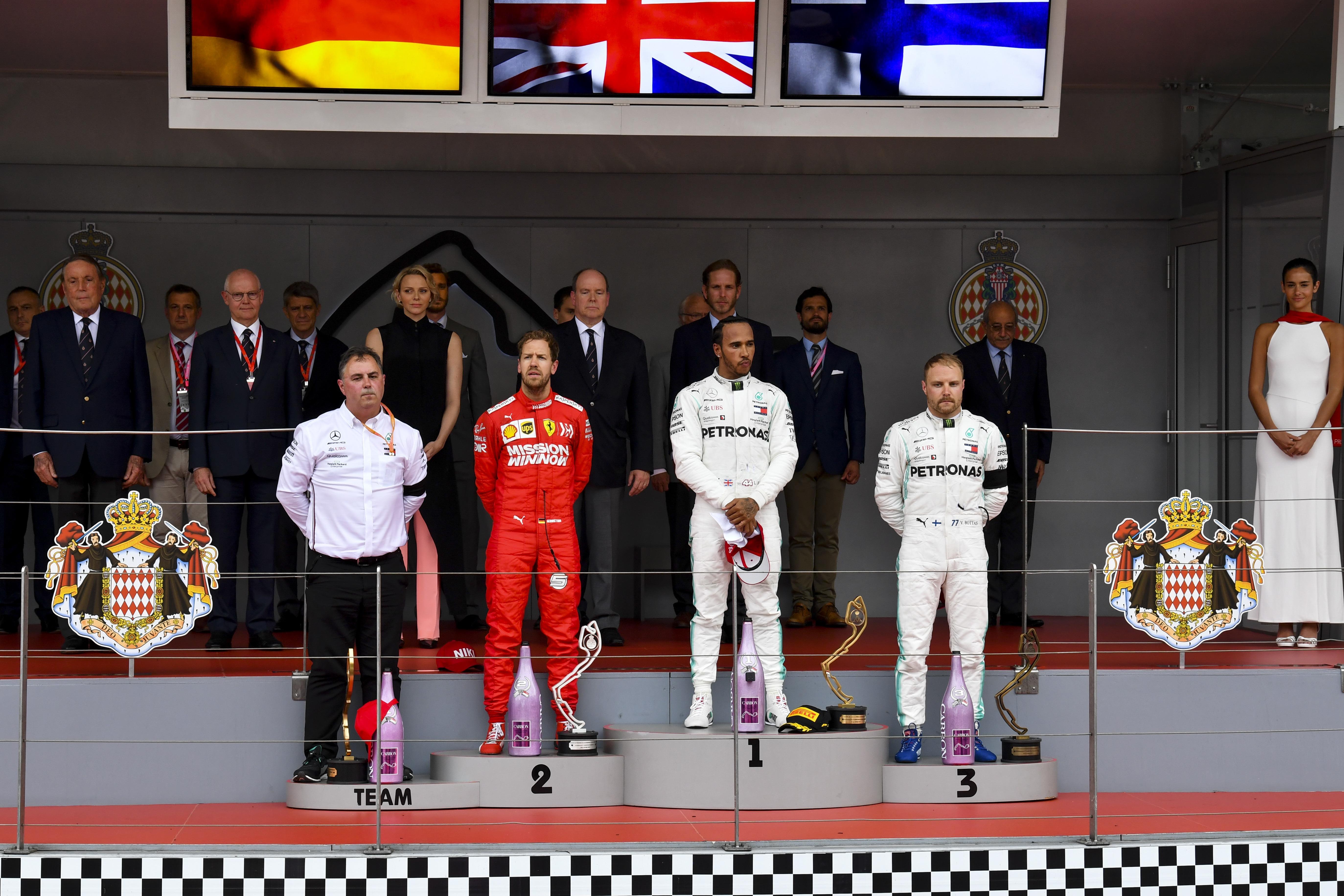 Race Results 2019 Monaco F1 Grand Prix