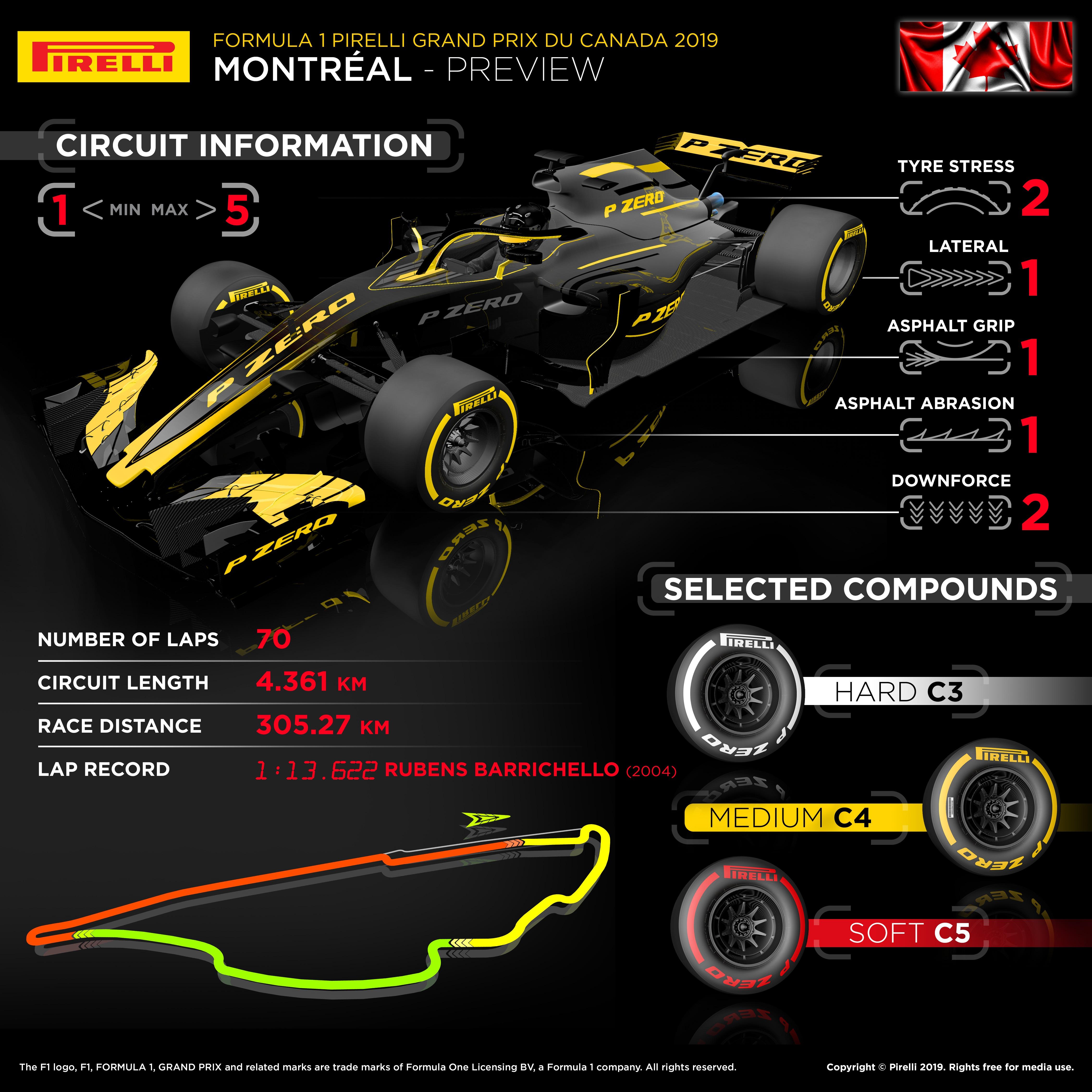 Infograph Canadian 2019 F1 GP