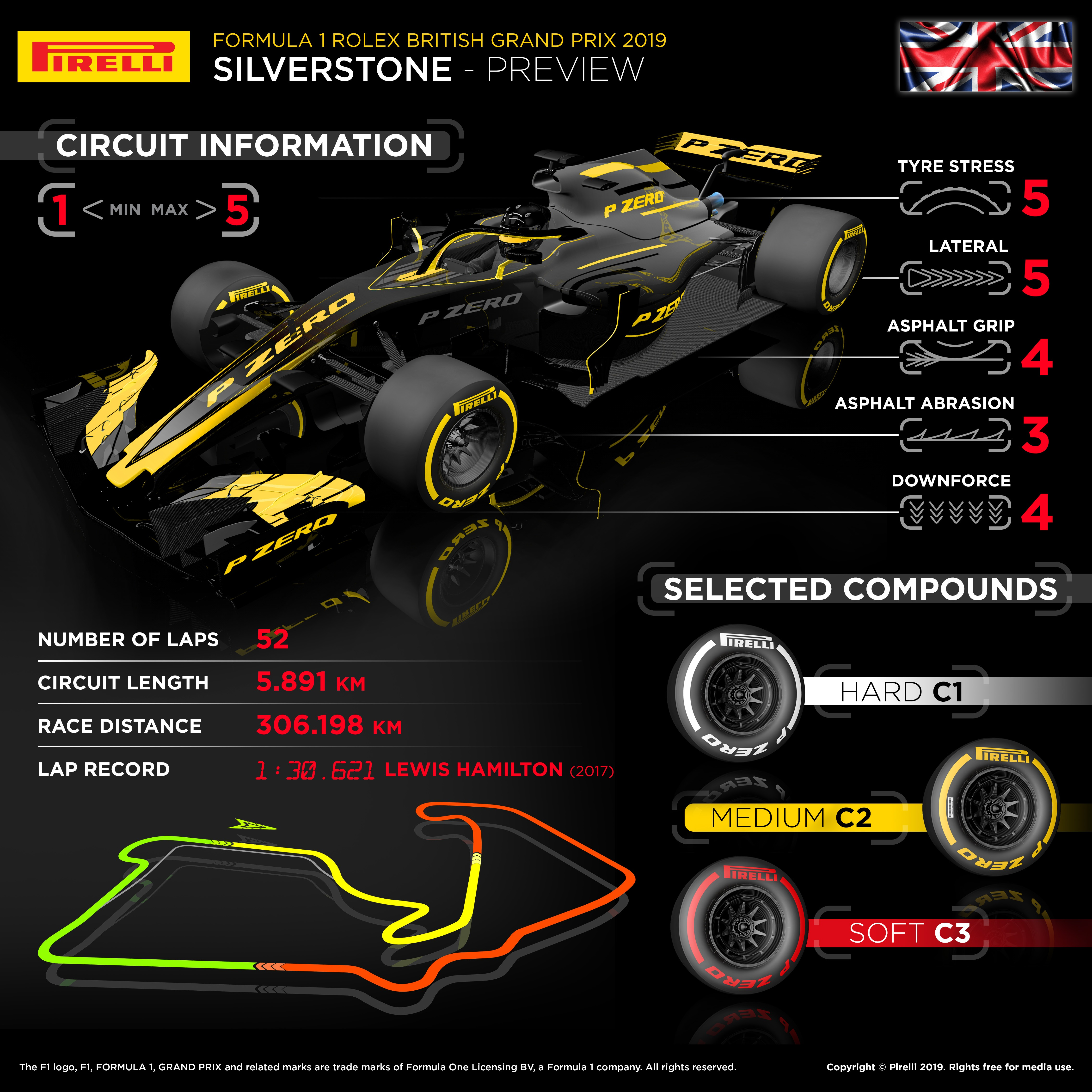 Infographic British F1 Grand Prix