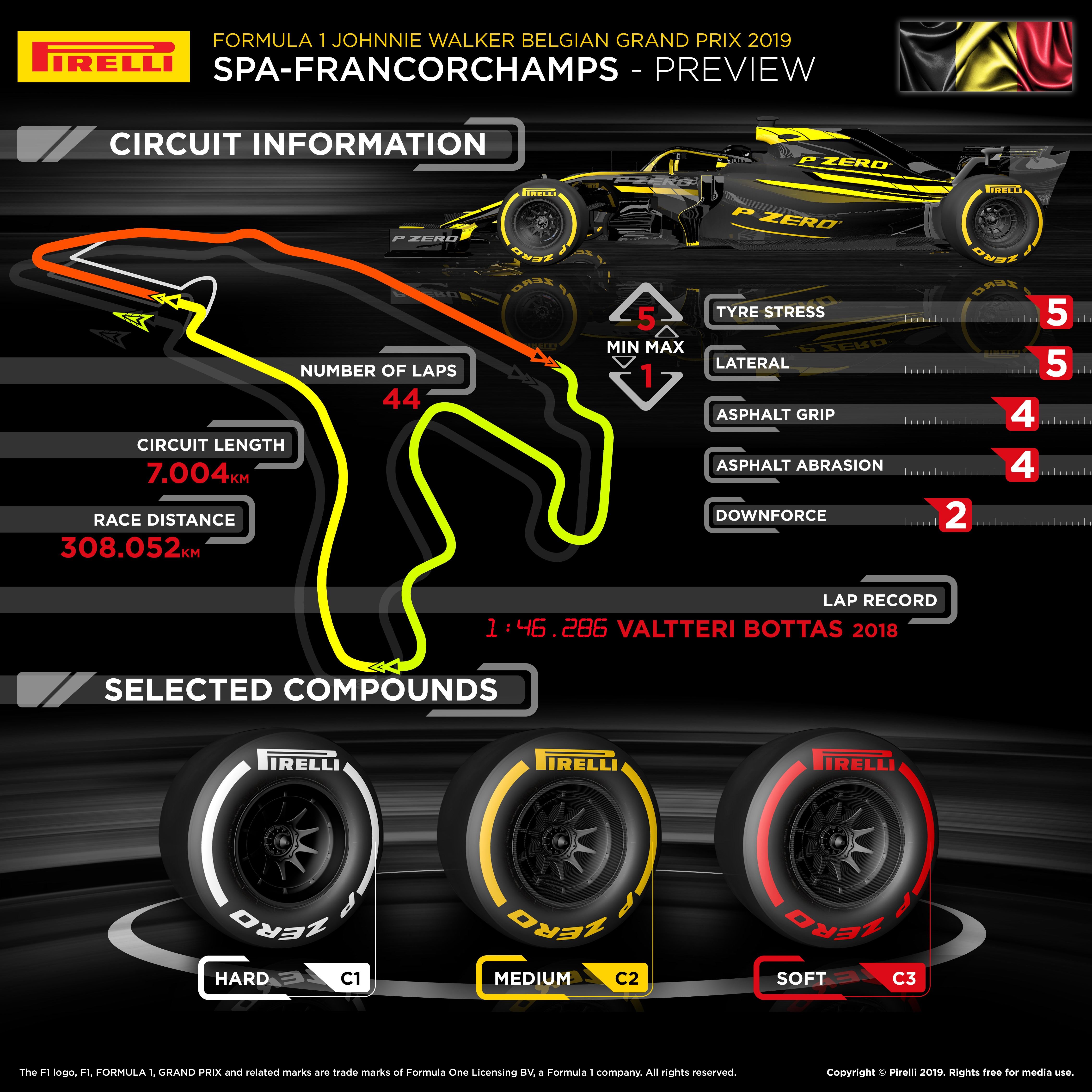 2019 Belgian GP preview infograph