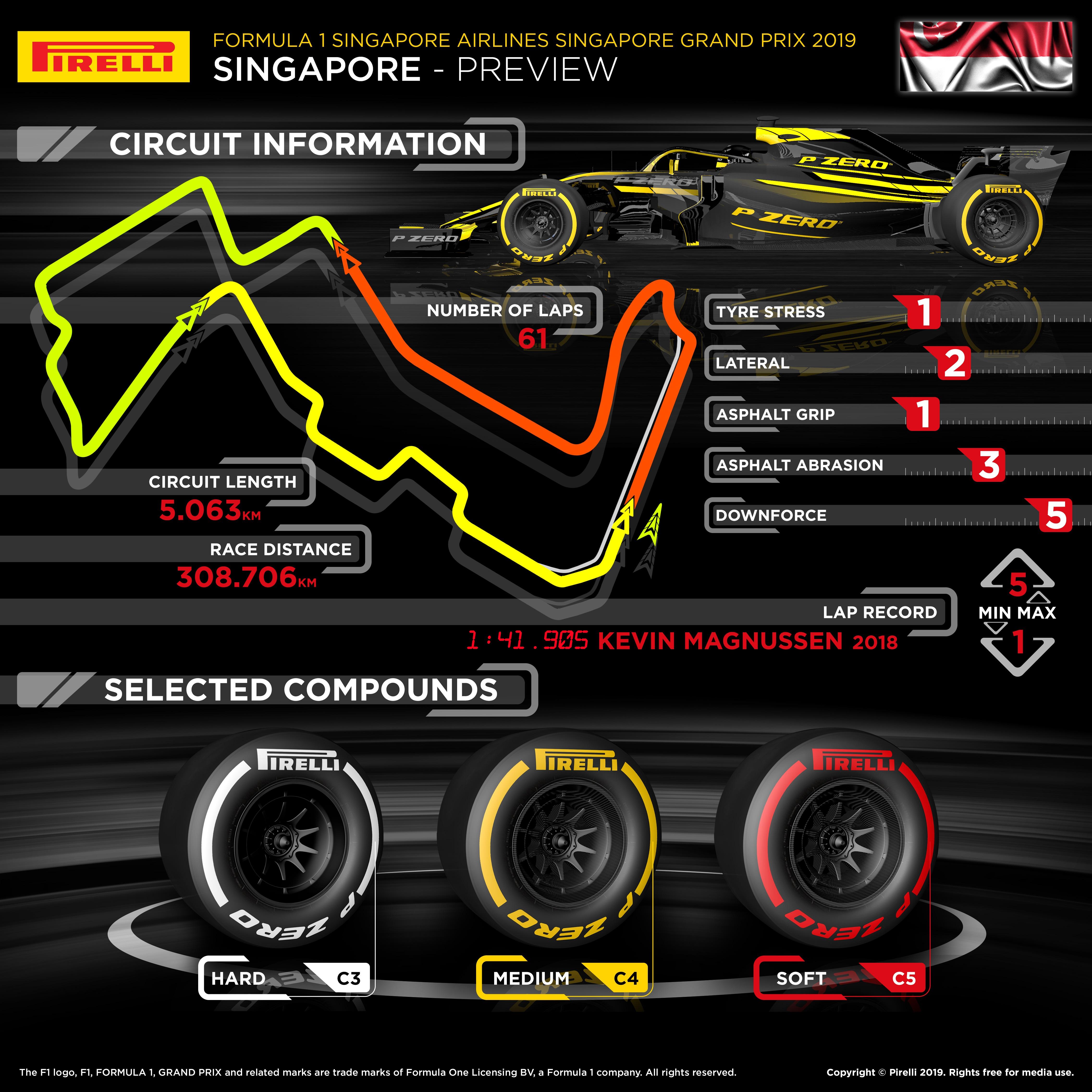 Infographic Singapore F1 Grand Prix