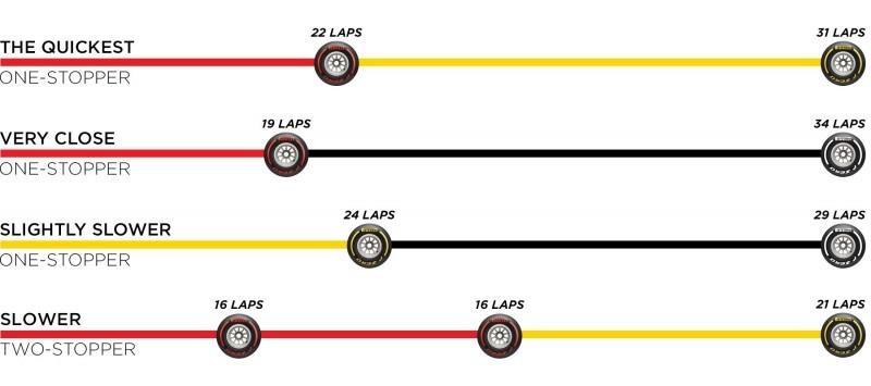Starting Grid 2019 Italian F1 GP | F1-Fansite com