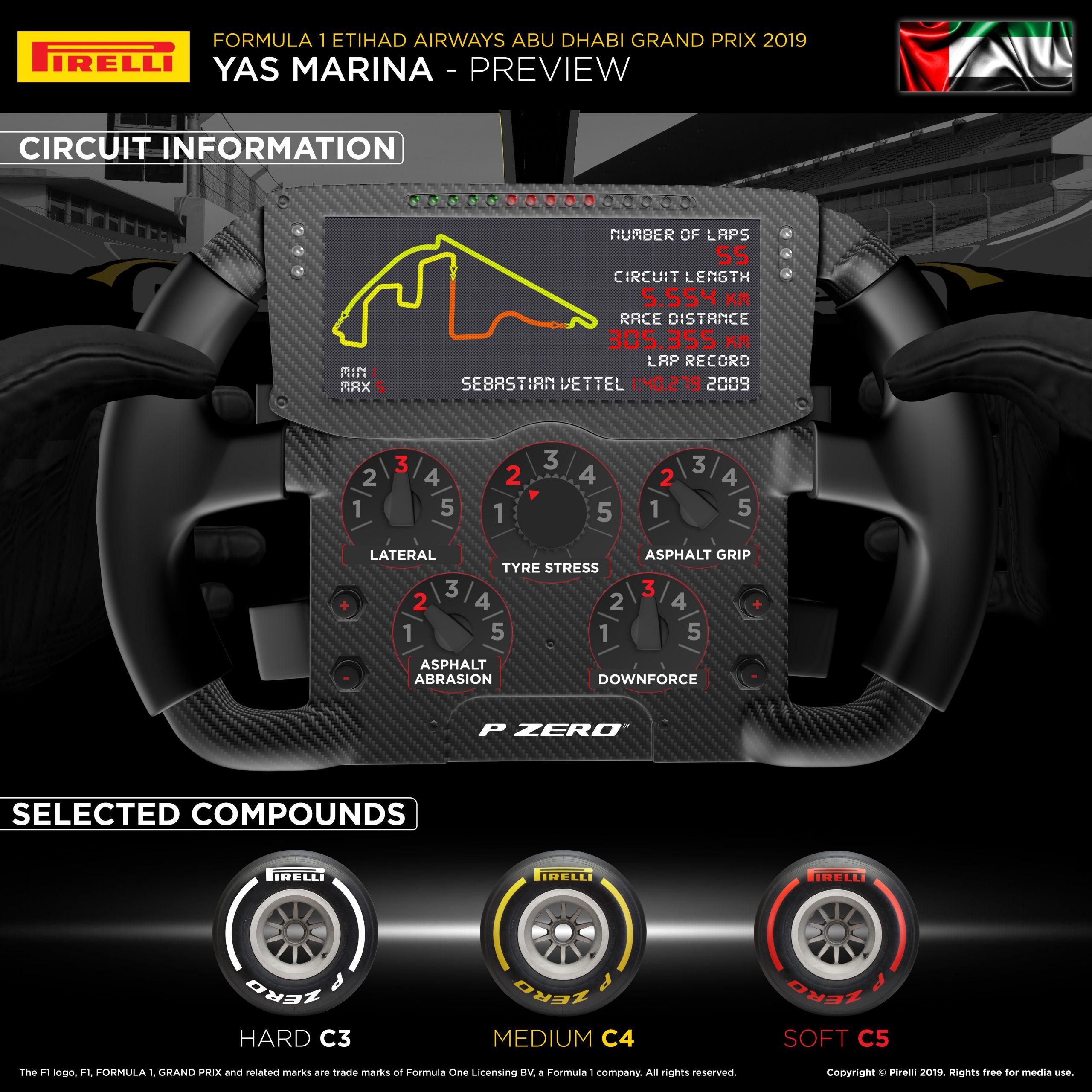 Infograph Abu Dhabi 2019 F1 GP