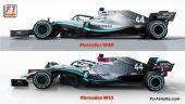 New F1 Mercedes W11 analyses by Craig Scarborough
