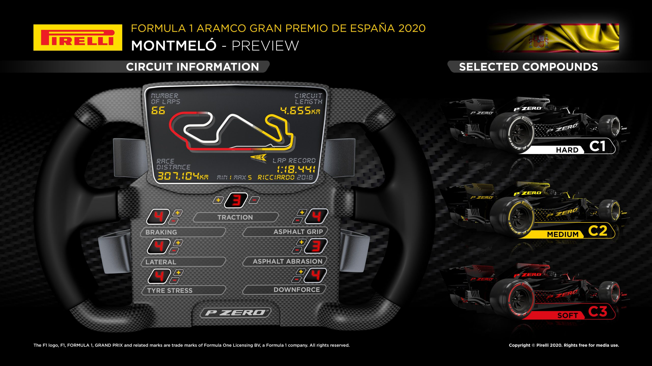 Infographic preview 2020 Spanish F1 GP