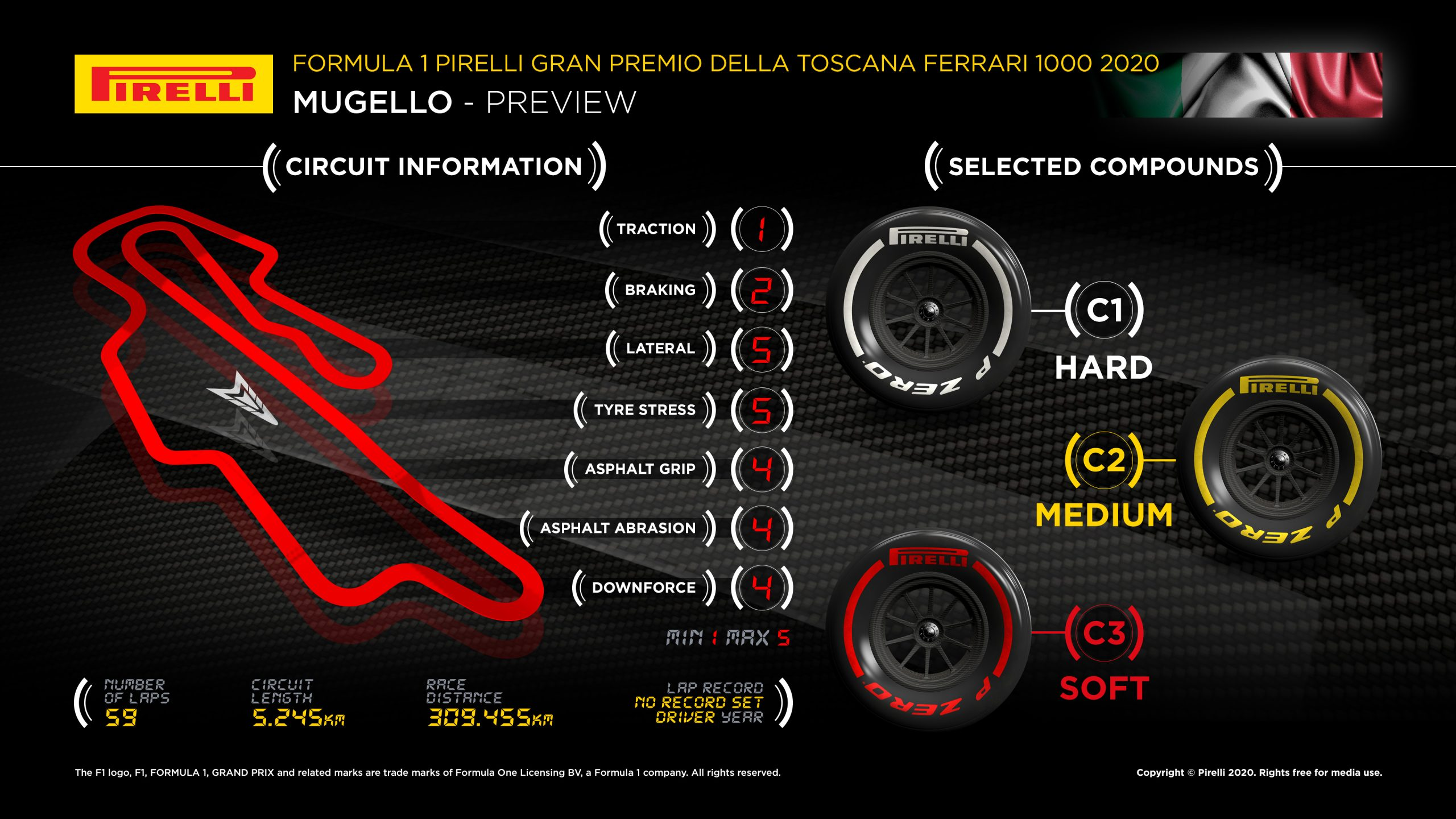 tuscan grand prix infographic