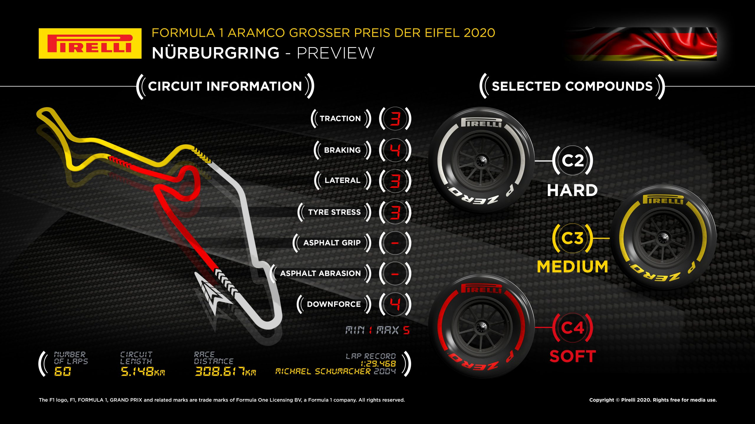 All info you need to see before the first Eifel GP starts