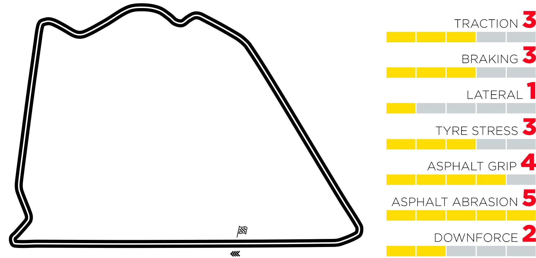 bahrain outer track layout