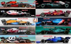 2021 F1 Teams