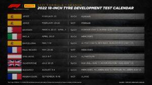 Pirelli plans 28 days for testing 18-inch tyres of next season