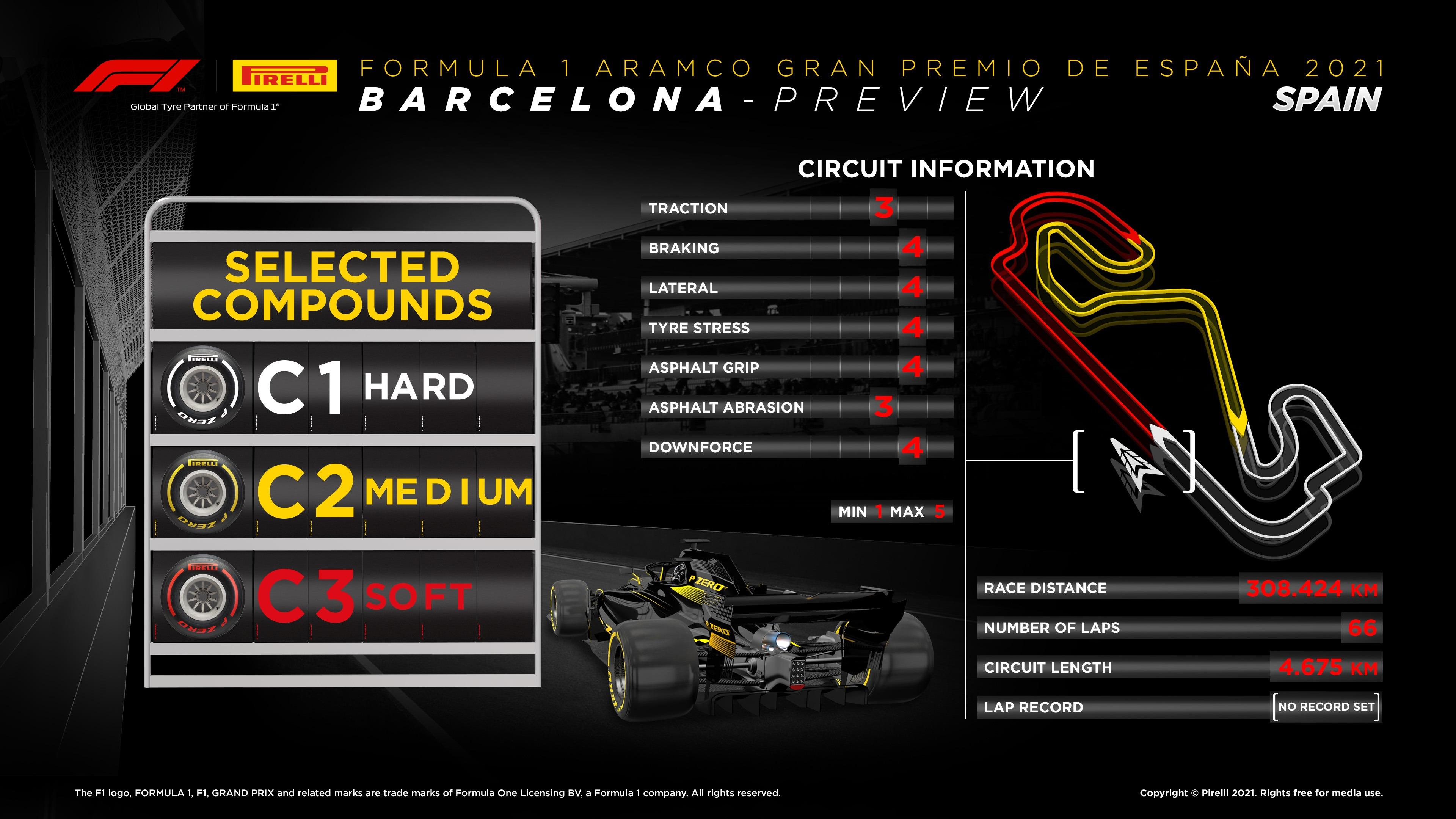 2021 Spanish F1 GP infographic